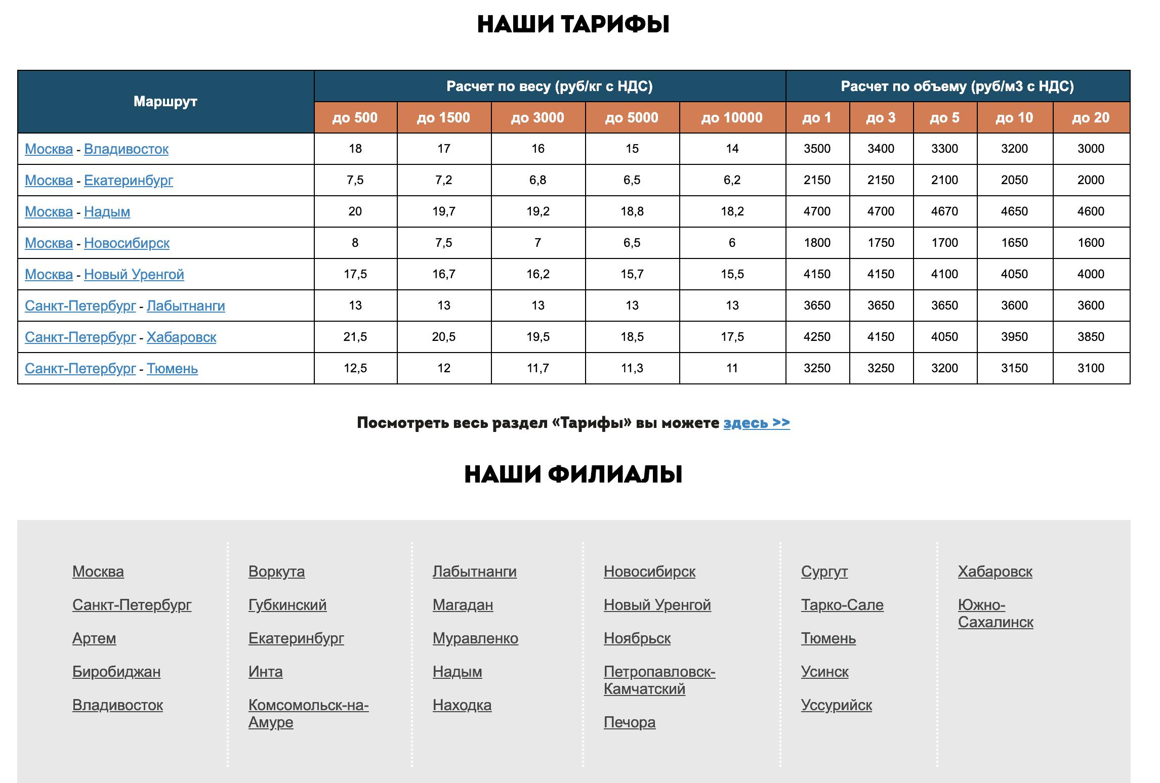 тарифы рг групп
