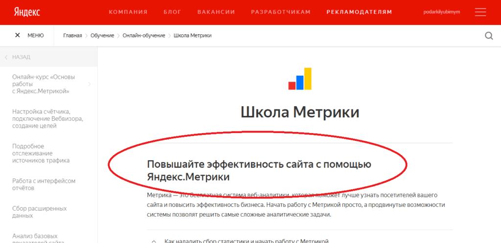 Яндекс Метрика обучение