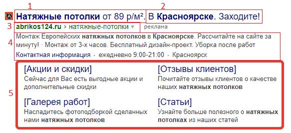 разбор объявления в Яндекс Директ
